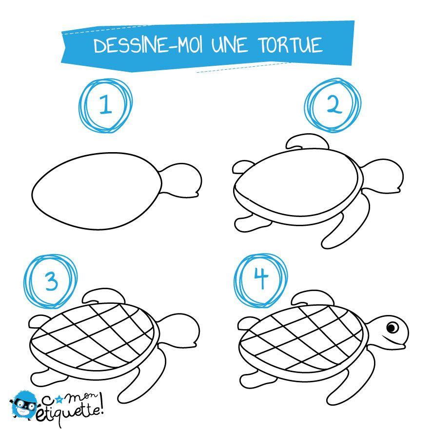 Activit enfant coloriage la mer dessin toile de mer - Comment dessiner une tortue ...