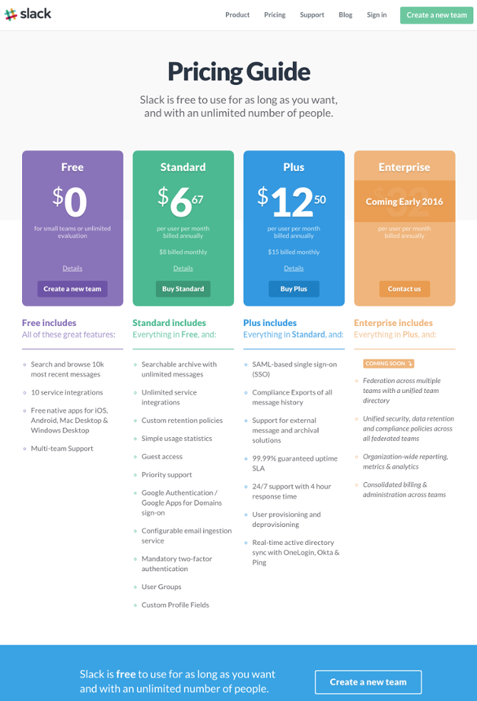 11 Pricing Page Examples To Inspire Your Own Design Web Design Pricing Web Design Packages Page Design