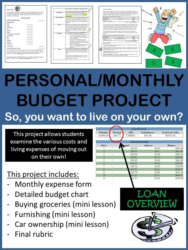 personal finance budgeting and planning monthly project ap lang