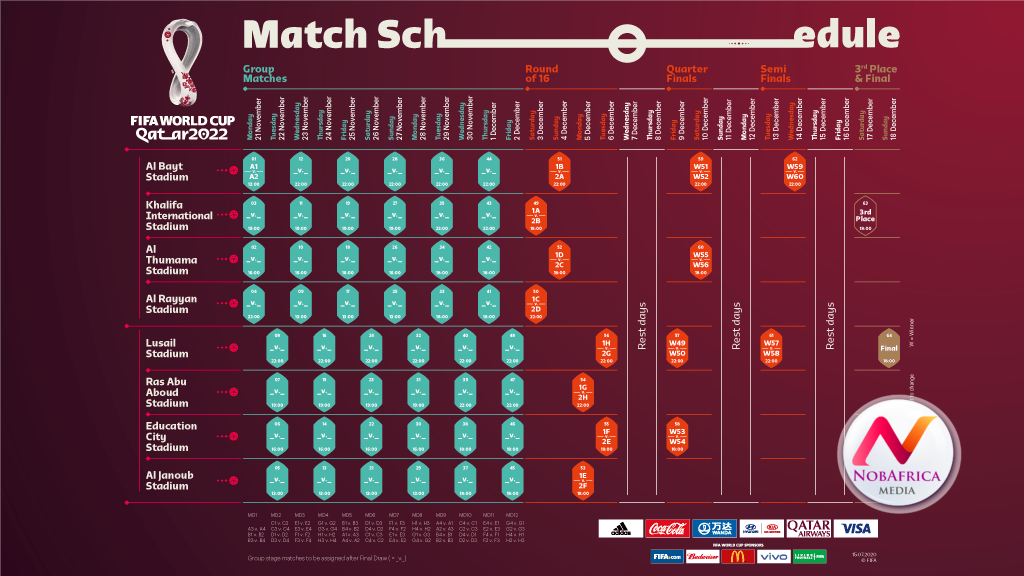 Confirmed Fifa Announces 2022 World Cup Schedule In Qatar In 2020 World Cup Schedule World Cup Fifa