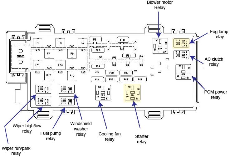 Diagram  Wiring Diagram For 2007 Ford Ranger Full Version