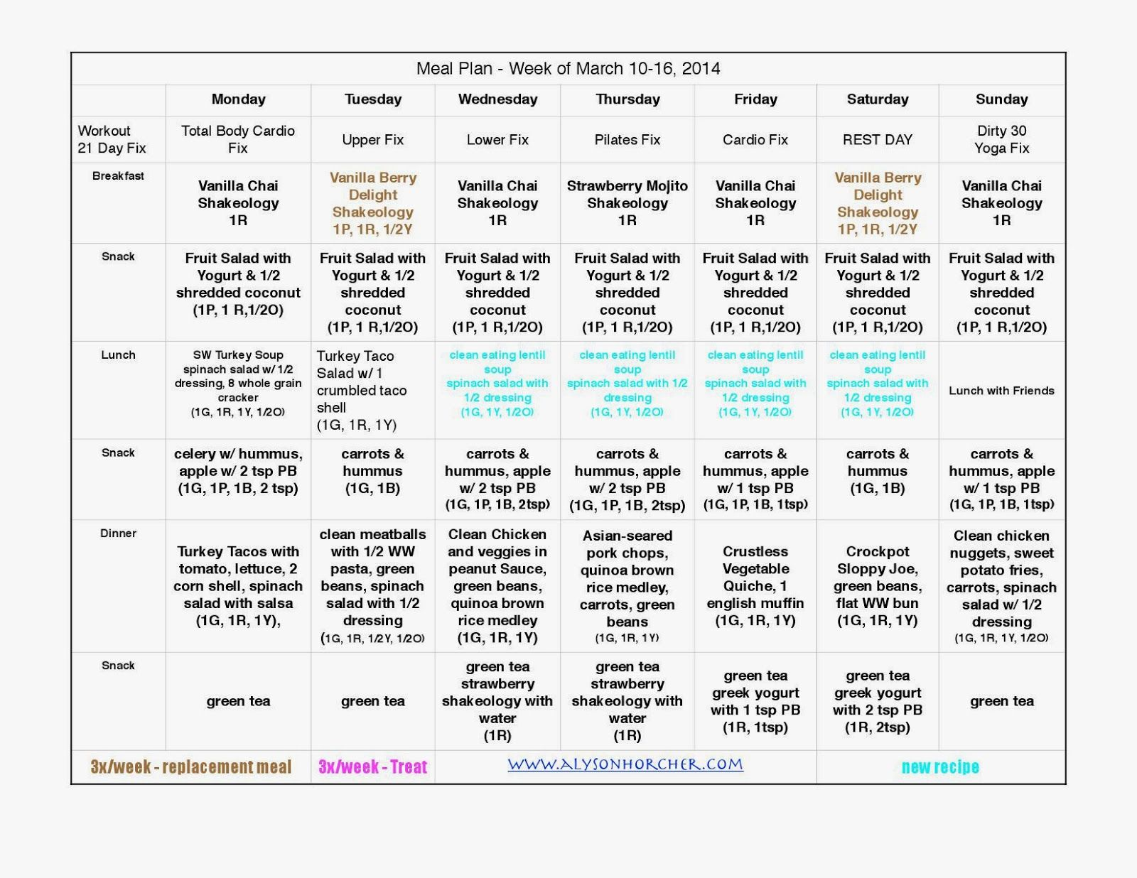 21 Day Fix Meal Planning And More Week 3