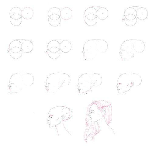 Draw Profile Faces Tutorial