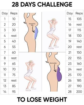 Different types of the body need different workouts to be more effective!!! Follow the link and create your incredible body with easy exercises!! #fatburn #burnfat #gym #athomeworkouts #exercises #weightlosstransformation #exercise #exercisefitness #weightloss #health #fitness #loseweight #workout #fitnessabs