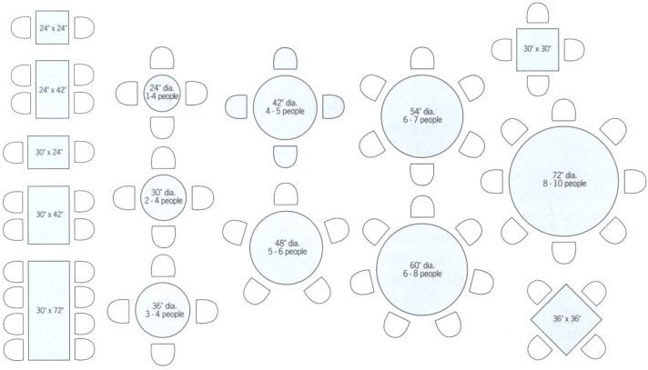 Here Are More Linen Sizes For The Table Ex. If The Table Seats People And  Its Round You Will Need A Linen For The Table.