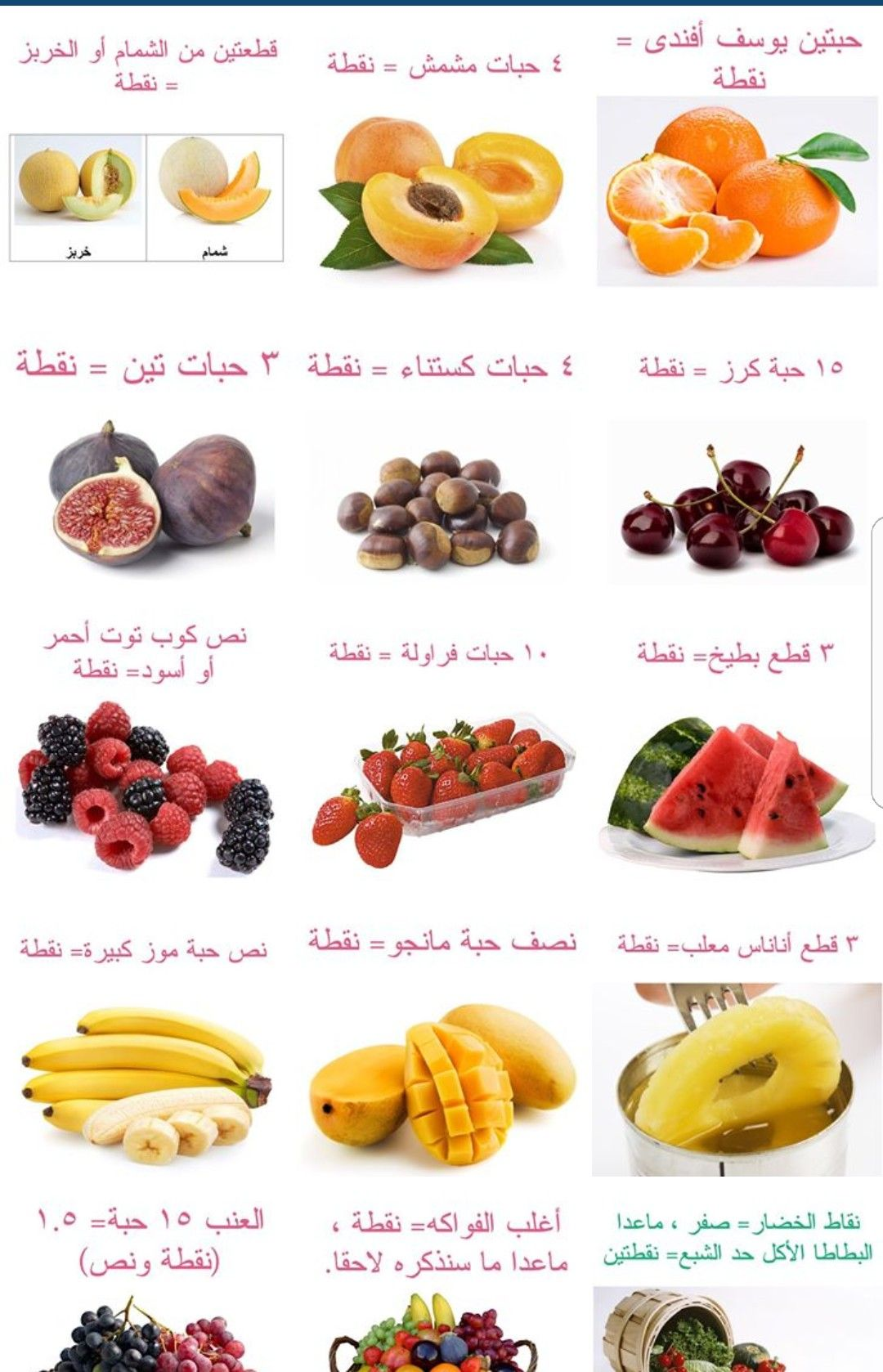 Pin By Dalia Othman On Clean Eating Health Dessert Recipes Health Facts Food Health Fitness Nutrition
