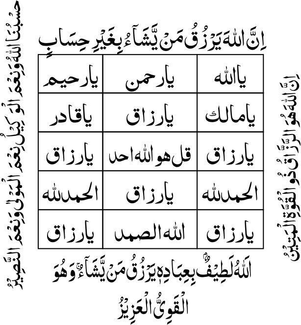Image Result For Surah Waqiah Ka Naqsh