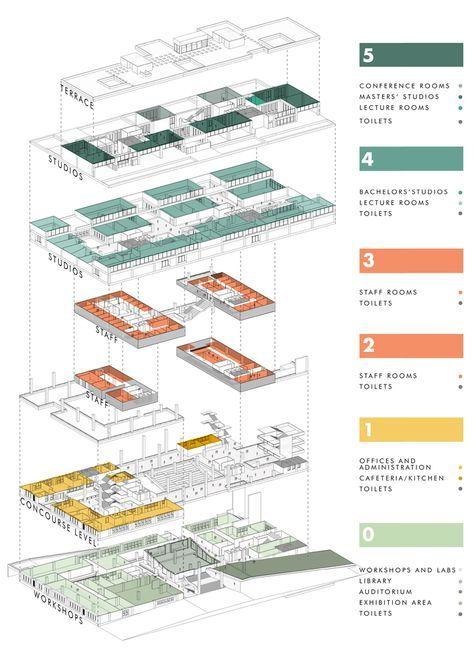 Галерея института при Школе планирования и архитектуры, Виджаявада / МО-ОФ - 24