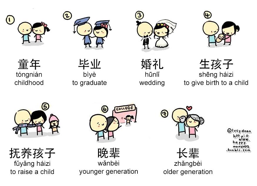 Pin on Teach Chinese Ideas 教中文