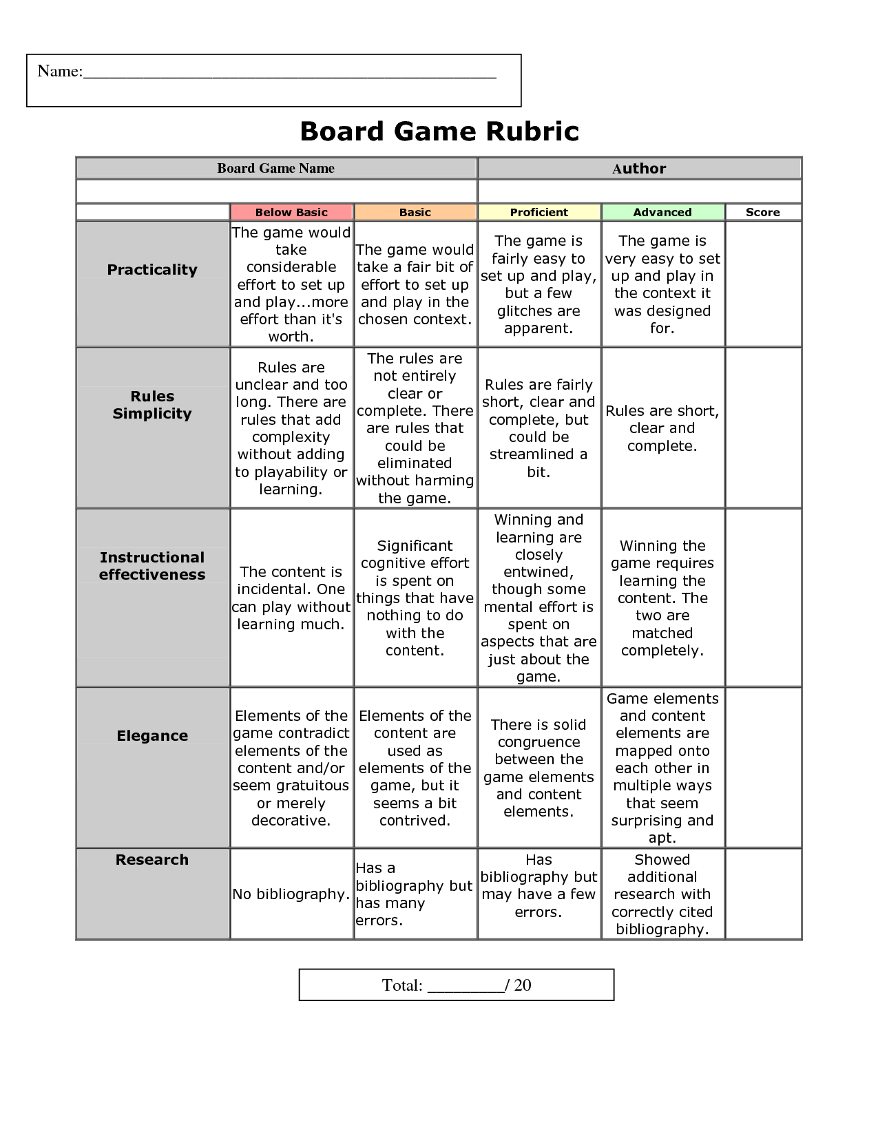 Math Game Rubric