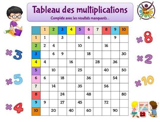 Tableau à trous des multiplications en 2020