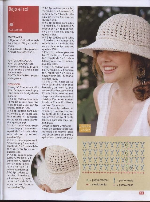 Su Crochet: gorros y sombreros para el sol | Gorros - Hats ...