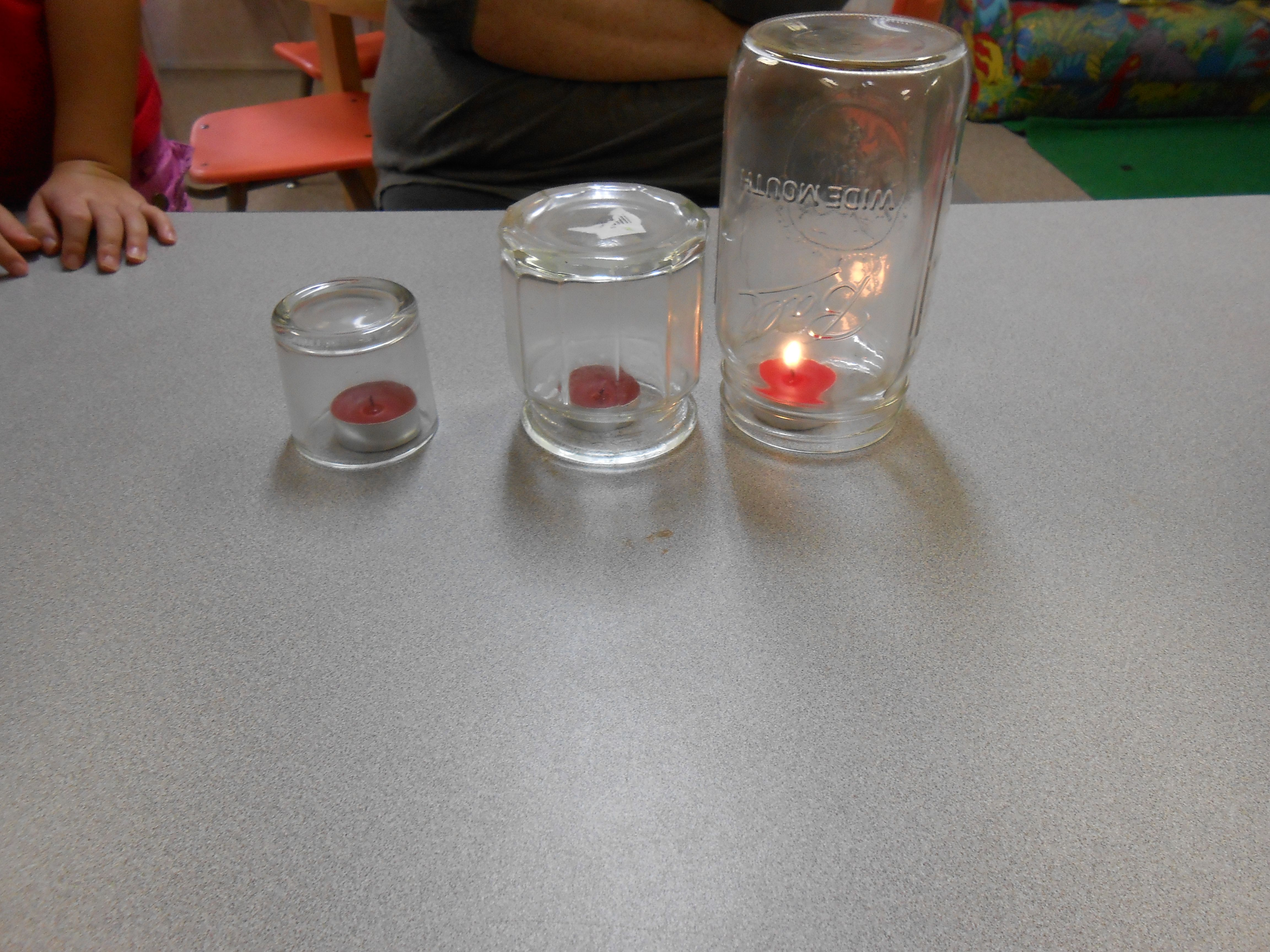 Preschool Fire Safety Lesson And Science Experiment A