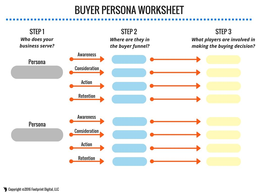 Buyer Persona Worksheet Buyer Personas Persona Lead Generation