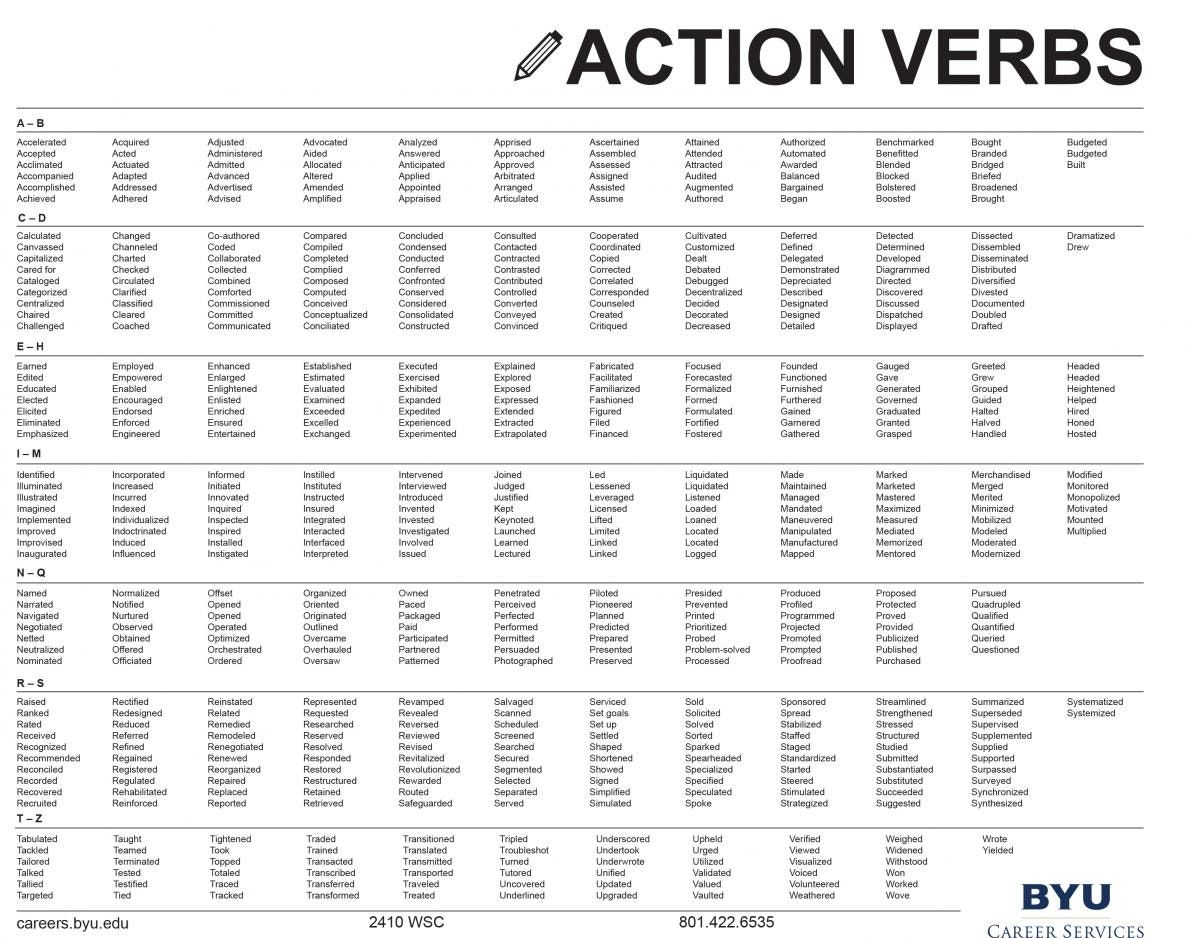 resume active verbs for cam 20action 20verbs vision