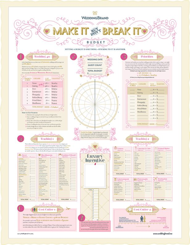 WeddingBrand Make It But Donu0027t Break It Wedding Budget Poster - wedding budget calculators