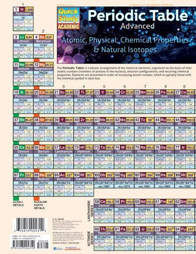 Advanced periodic table laminated reference guide periodic table advanced periodic table laminated reference guide urtaz Choice Image