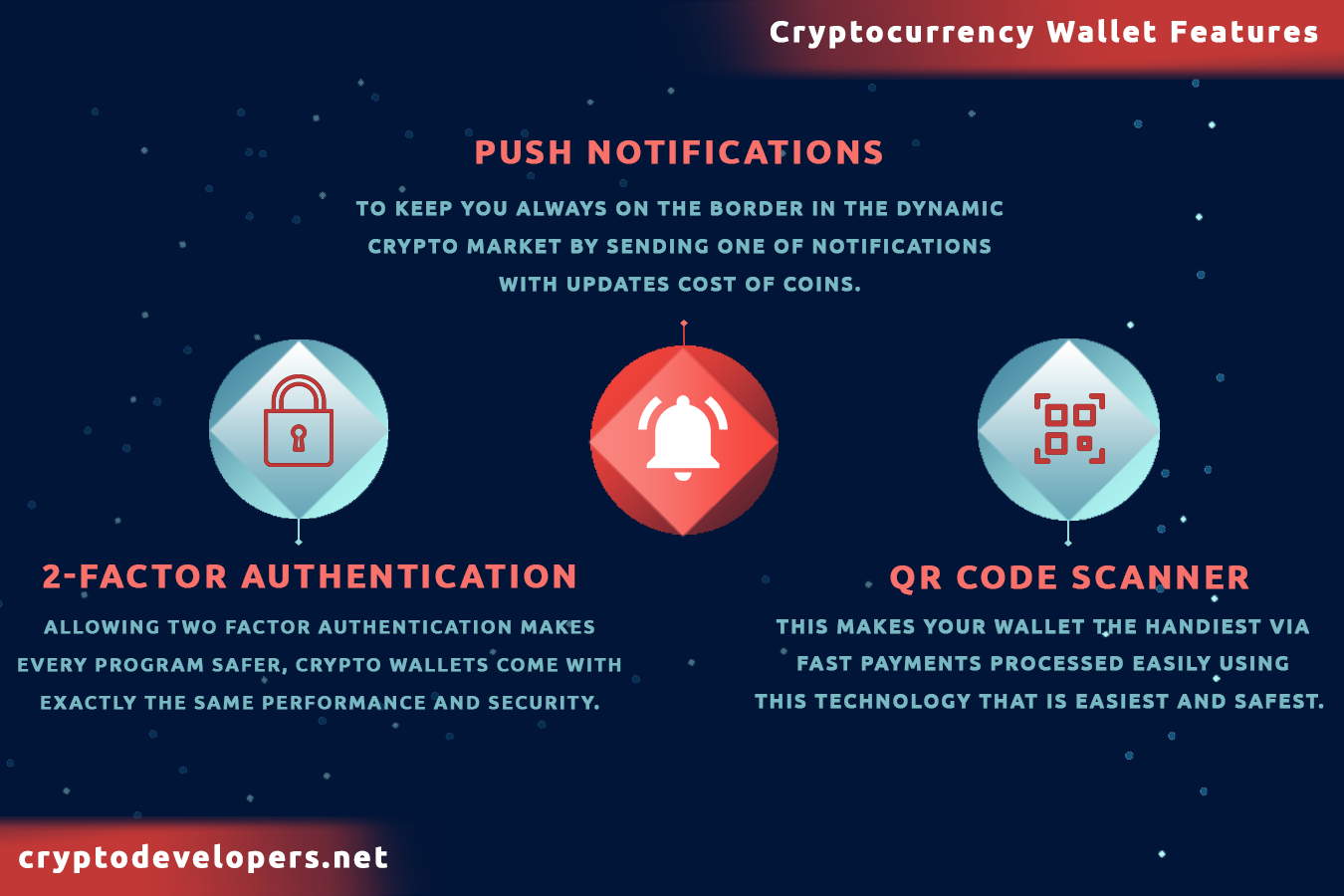 best cryptocurrency scanner