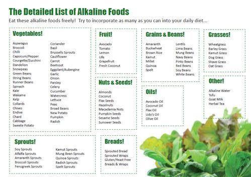 Alimentos Alcalinos  Alimentos Alcalinos  Acidos