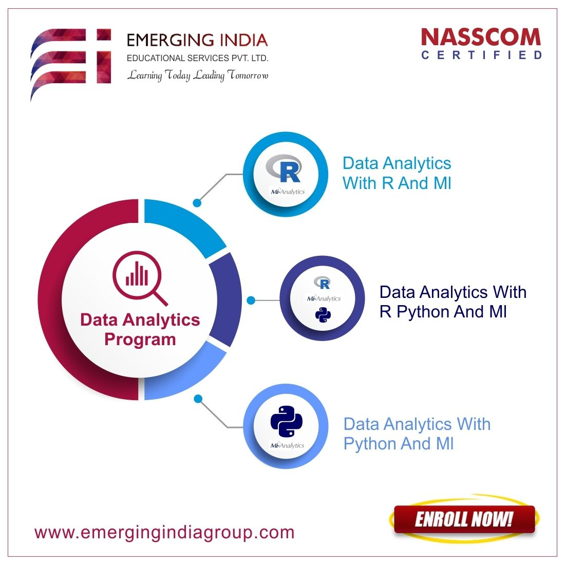 Data Is To Be Turned Into Information And Information Into