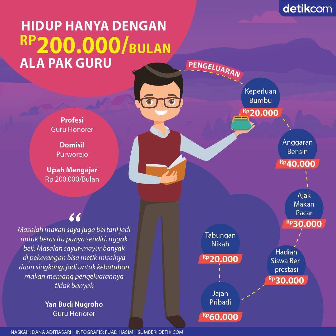 Hidup Bergaji Rp 200 000 Bulan Ala Pak Guru Infografis Hidup Pengetahuan