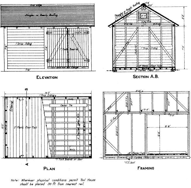 How To Build A Shed With Structure Plans Trens