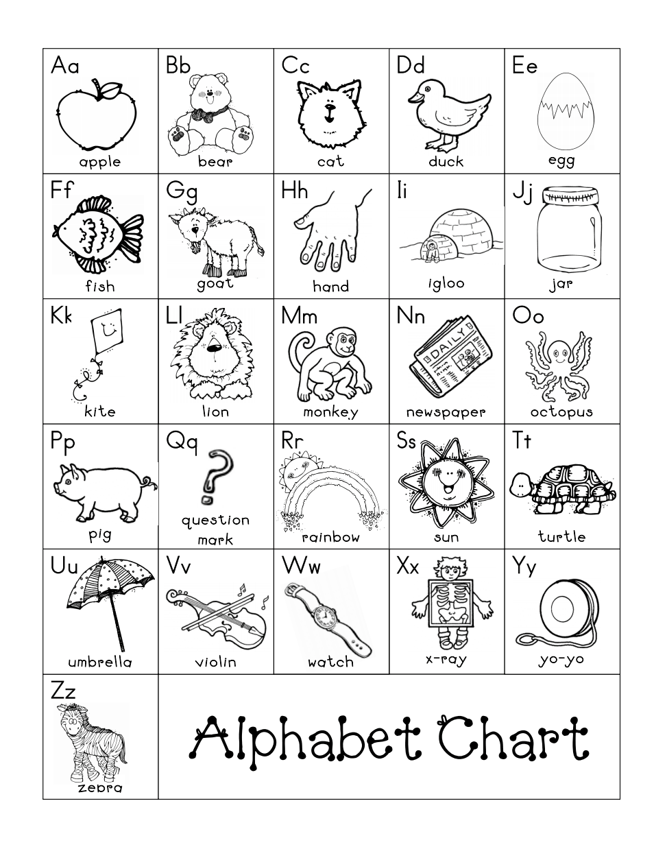Gutsy image pertaining to abc chart printable pdf