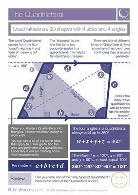 The Quadrilateral | Free poster about the quadrilateral and its properties from LittleStreams on TeachersNotebook.com -  (2 pages)  - This is a completely FREE poster on The Quadrilateral. We always think it's important to explain what shapes are in basic terms, with accompanying info, before exploring the different types.