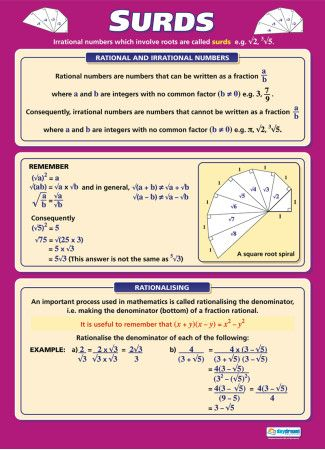 Surds Poster Maths Pinterest Maths School Posters And Numeracy