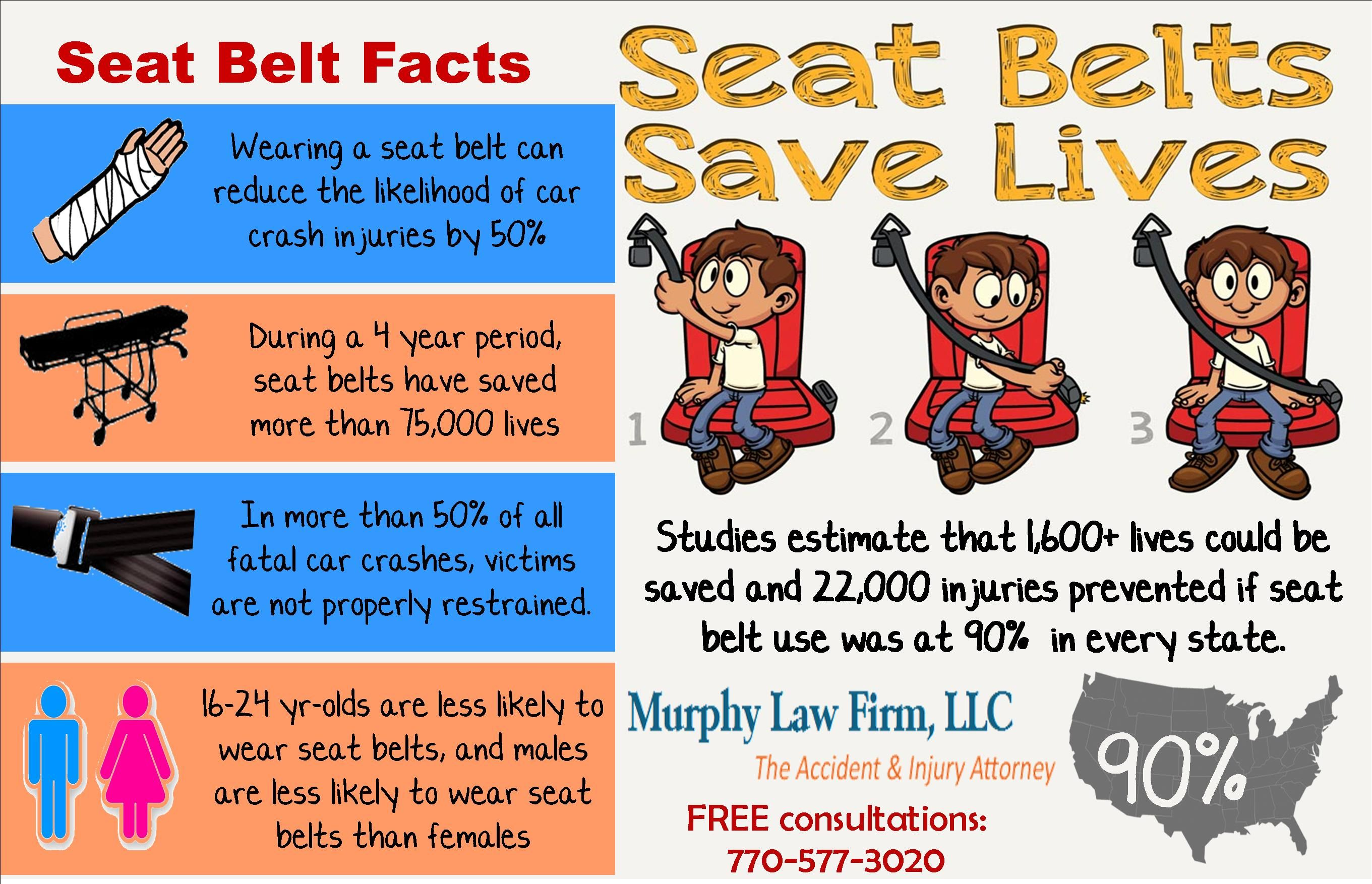 Seat Belts Save Lives clickitorticket seatbelts