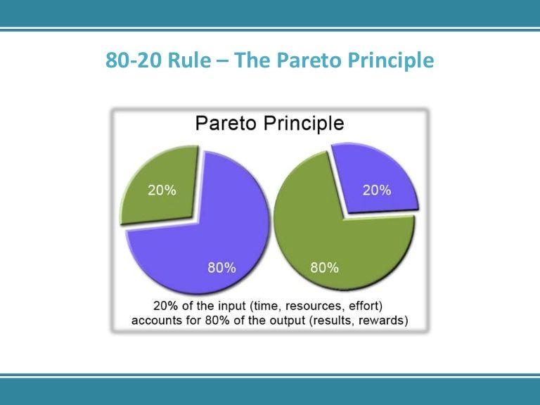 Pareto Principle Powerpoint Template  Professional Presentation