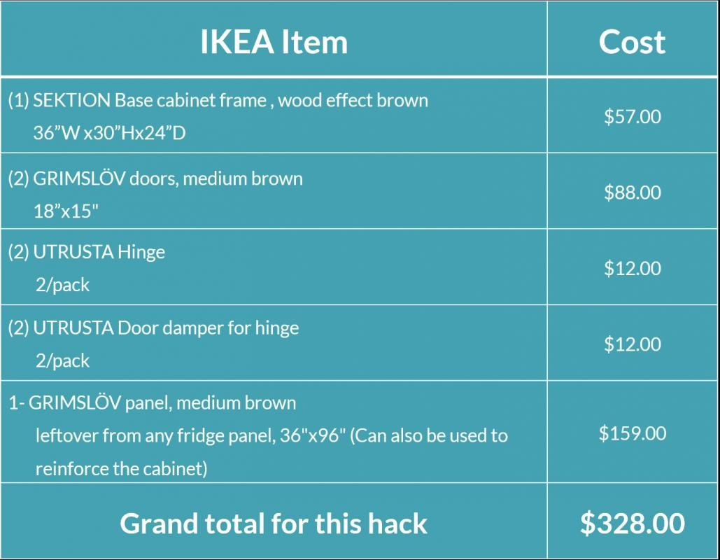 ikea kitchen cabinets price list rh draftruss com  ikea kitchen cabinet price list malaysia