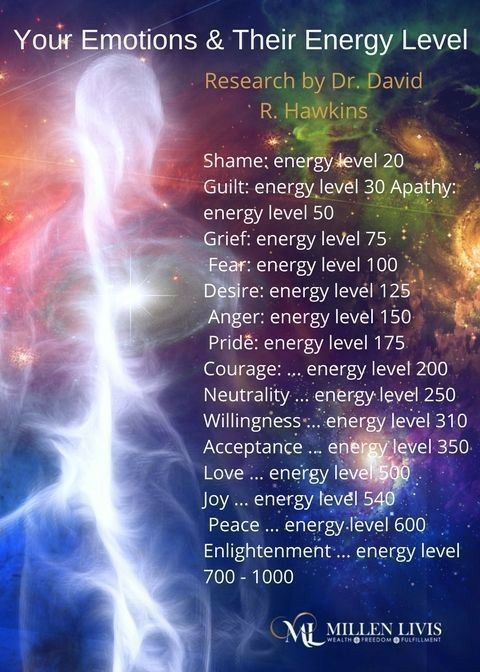 Fave Book Power Vs Force In 2020 Energy Healing Healing Frequencies Vibrational Energy