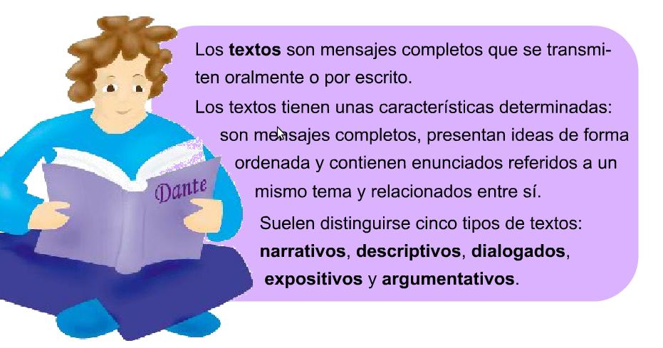 Características Del Texto Adecuación Coherencia Y Cohesión 4º Eso Características De Un Texto El Texto Es La Unidad S Family Guy Character Guys
