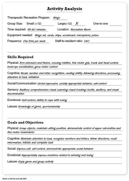 Activity Analysis Helpful Resource Form Occupational Therapist Physical Therapy Free Resume Education