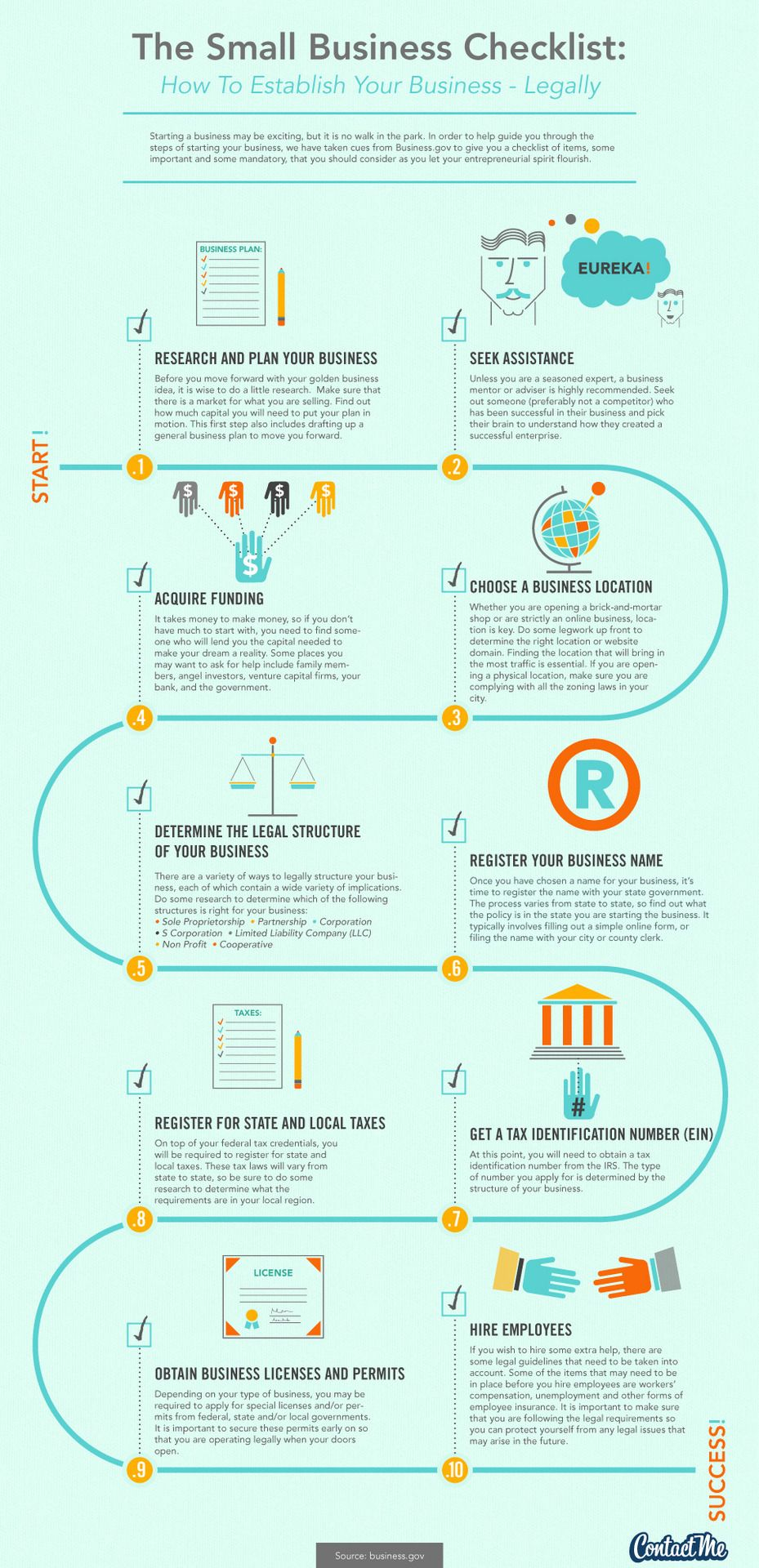Im A Business Owner Now! The Small Business Checklist Infographic By:  ContactMe Gives Us Great Visual Information On How To Successfully Launch A  Business ...