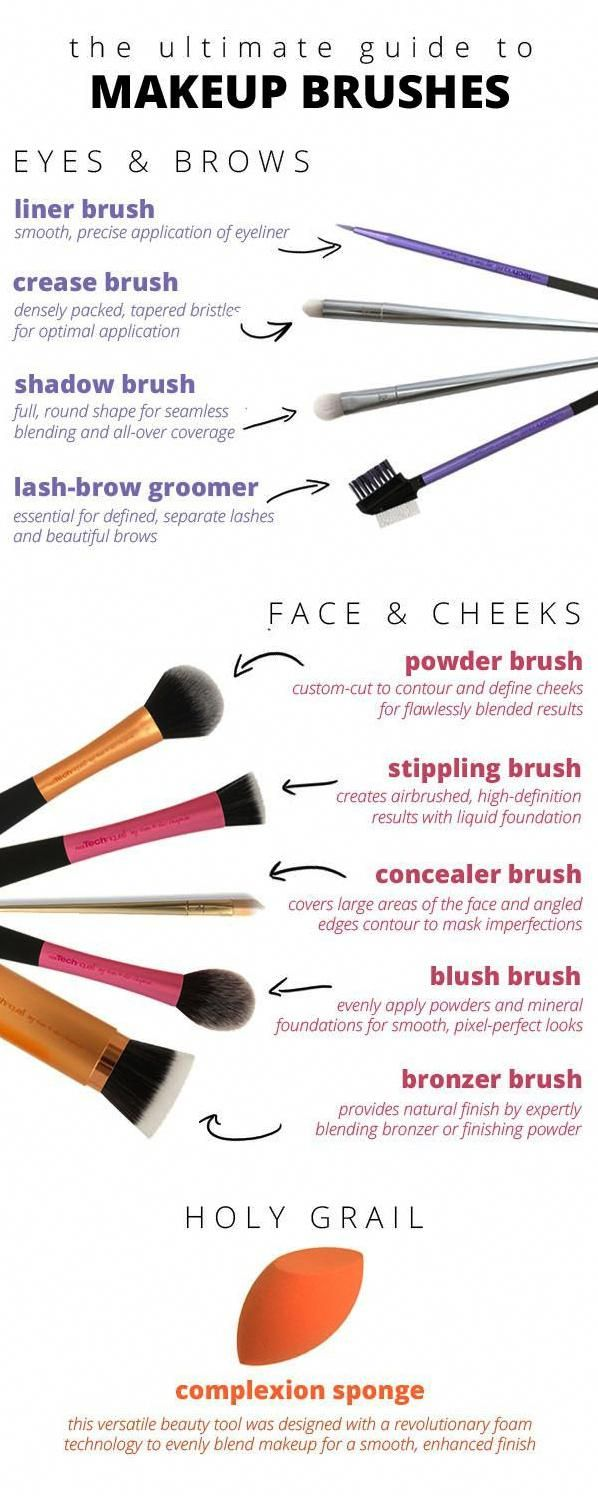 Have you been looking for oval makeup brush Makeup
