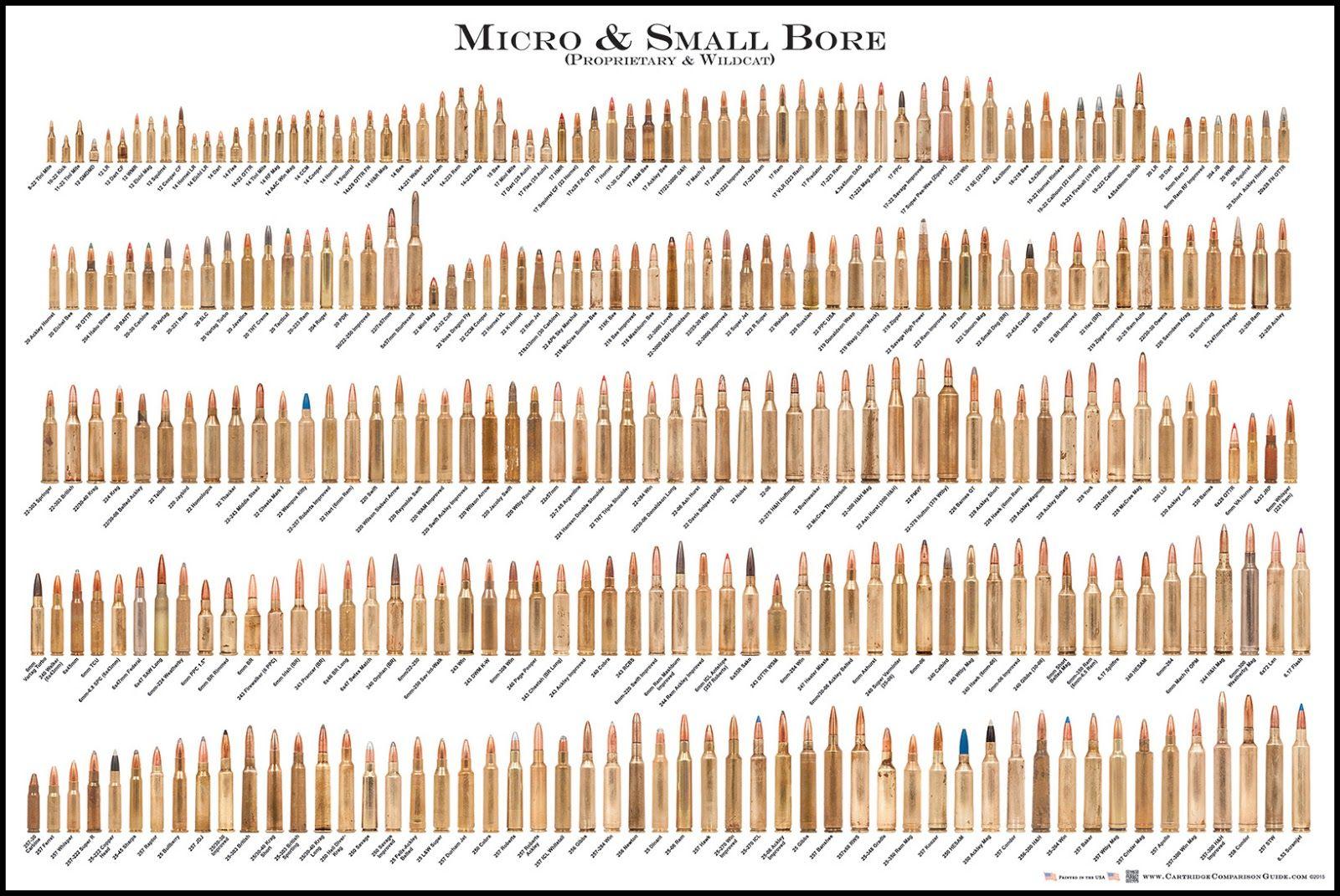 Image Gallery Ammunition Chart