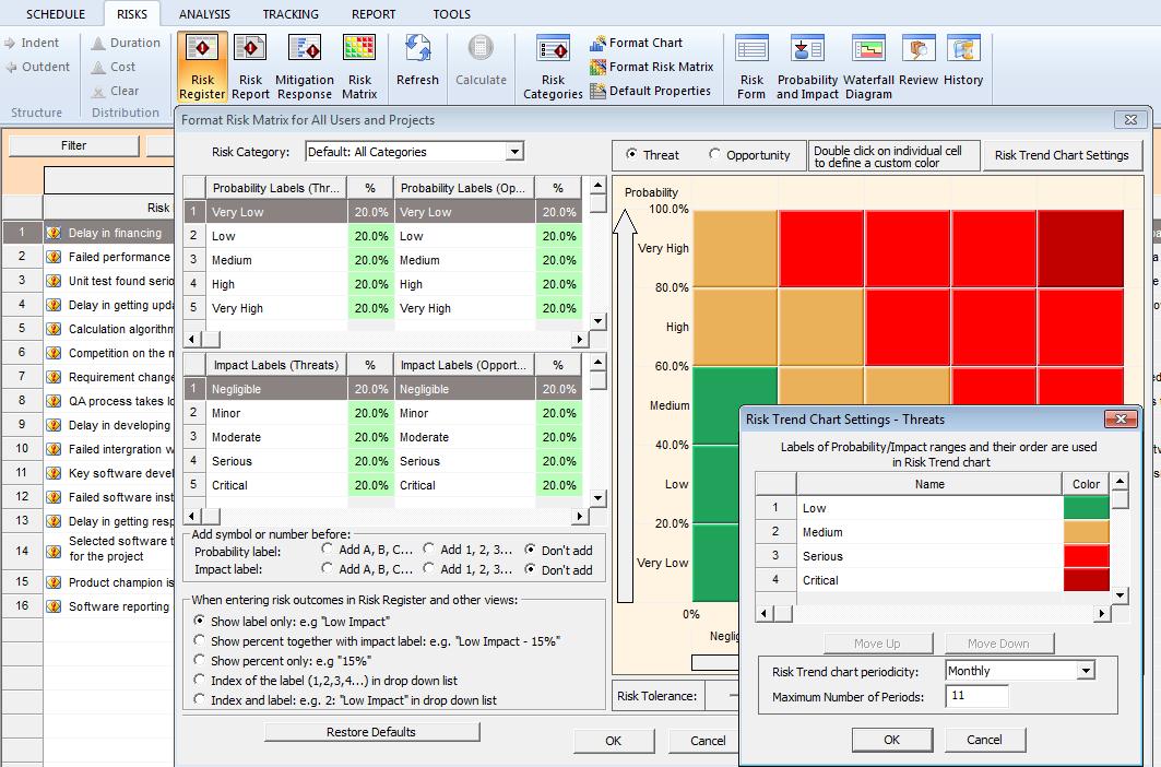 Format risk matrix in RiskyProject Enterprise | RiskyProject ...