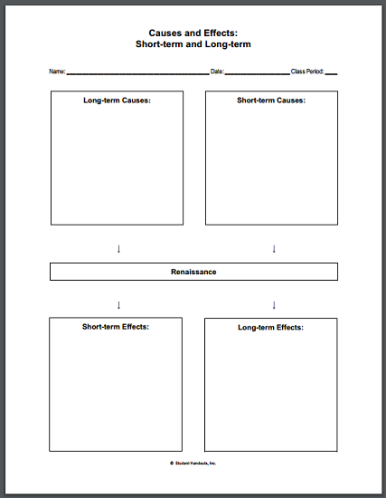 Renaissance Diy Causes And Effects Chart Worksheet Free To Print