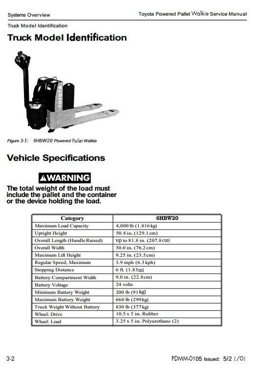 toyota electric pallet truck type 6hbw20 sn 17001 and up workshop original illustrated factory workshop service manual for toyota electric pallet truck type 6hbw original factory