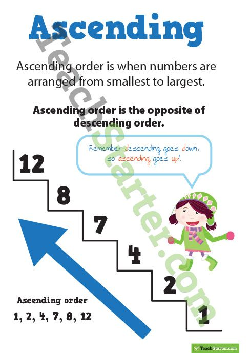 Ascending Numbers Poster | prasuna j | Teaching math