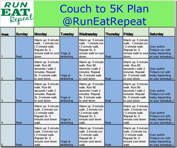 Couch To 5k Plan Runeatrepeat Sheet1 5 Page 001 Couch To