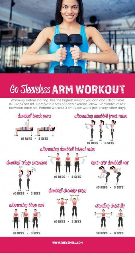 Me Time at the Gym - Get Your Arms in Shape for Spring Fashion - 730 Sage Street