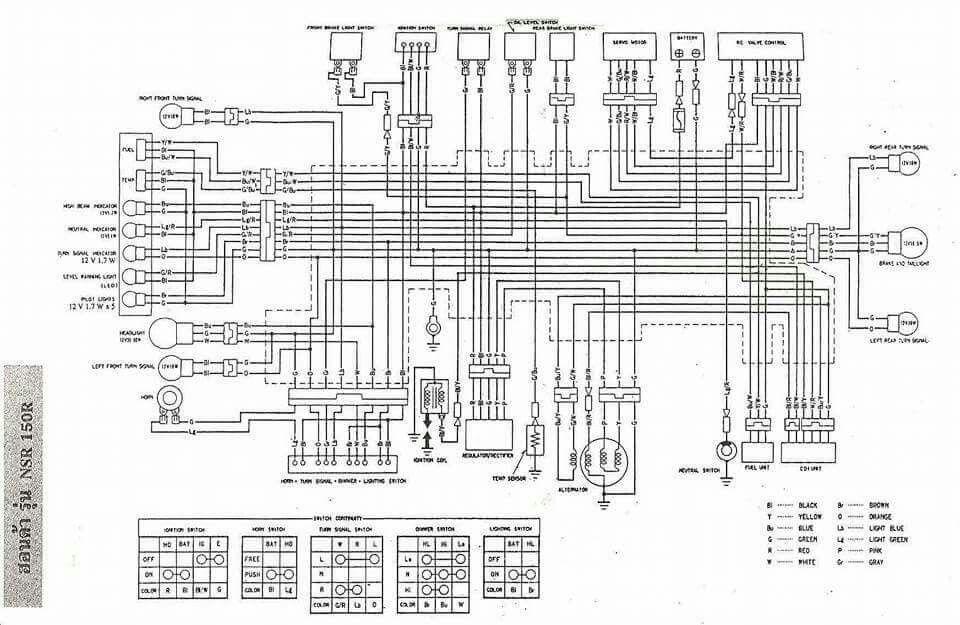 Wiring Honda Nsr 150 R เคร องยนต