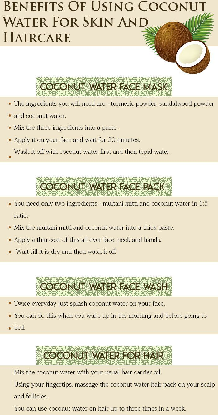 benefits of using coconut water for skin and haircare | hair