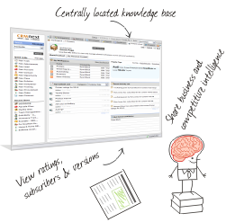 High Impact CRM Solutions: Why Knowledge Management is a