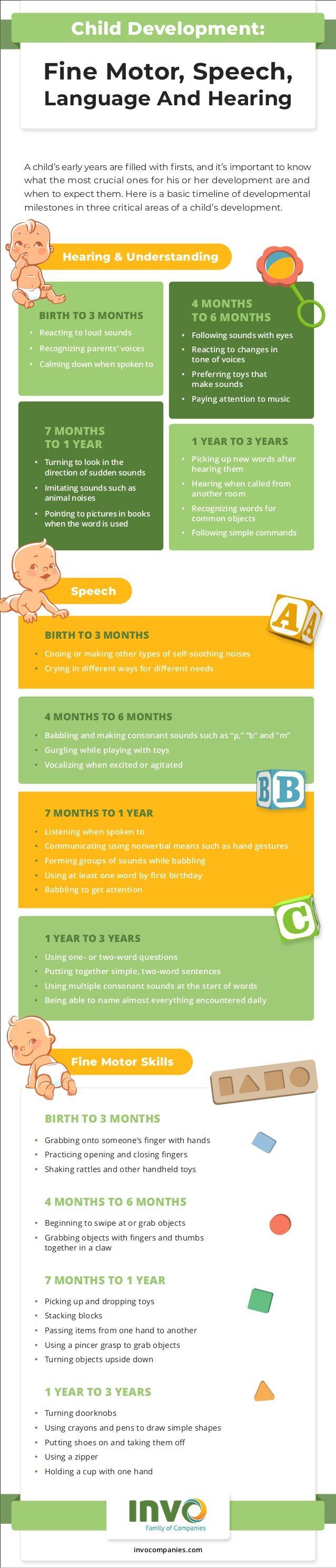Guide To Baby S Development Milestones Fine Motor Baby Development Milestones Fine Motor Skills