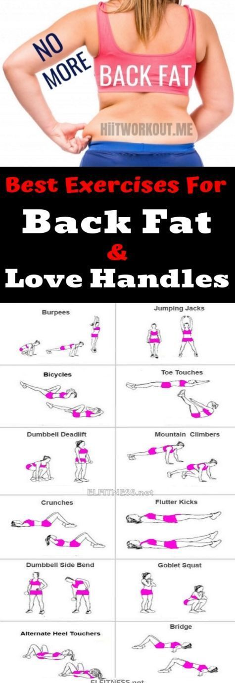 These exercises target the core, tone lower back fat and love handles, and work ...