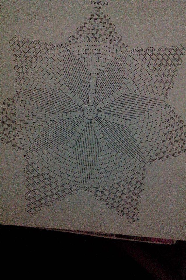 épinglé Par Valérie Passenheim Sur Idée Crochet Pinterest Häkeln
